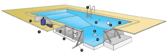 Kit piscine enterr e en acier x fond compos et for Liner pour piscine enterree rectangulaire