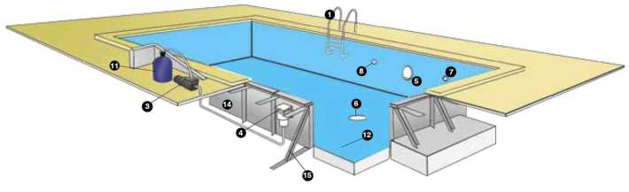 Kit piscine sunkit x fond plat avec liner beige sable piscineo l 39 univers de la for Kit piscine miroir