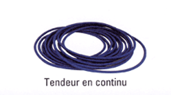 tendeur continu - sandow