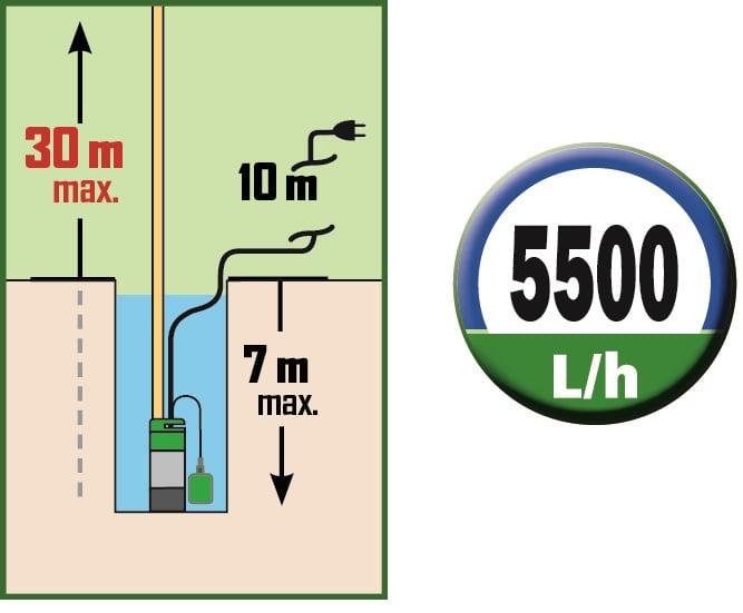 Détails pour pompe de puits 3 turbines