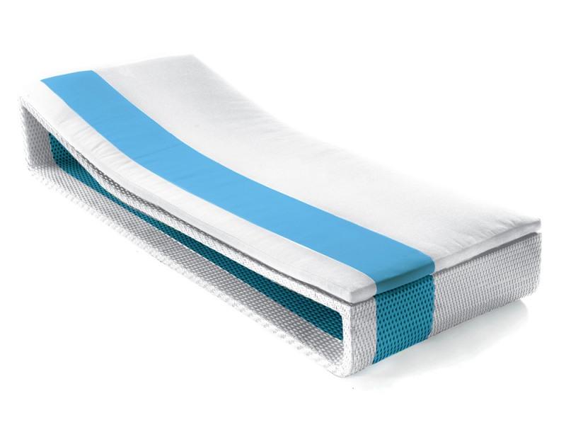 Matelas pour lit de repos Summertime Bed blanc et bleu