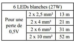 section-cable-projecteur_piscine-led-universel